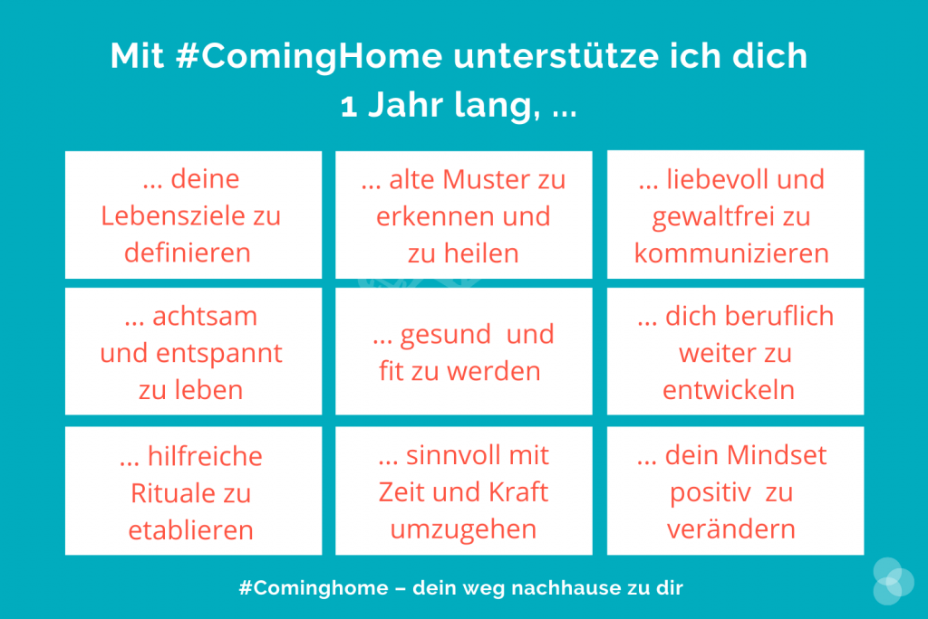 Lebensziele – Grafik, wobei dich #ComingHome unterstützt